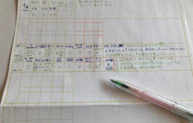 かわいいハビットトラッカー・ハビトラの使用例の写真。